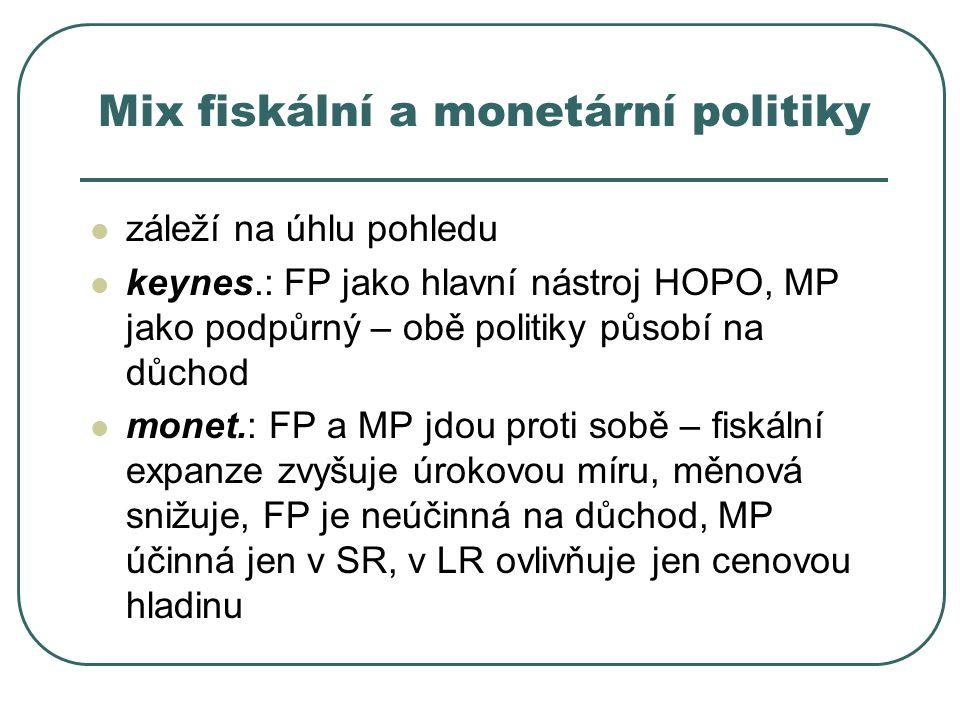 Mix fiskální a monetární politiky záleží na úhlu pohledu keynes.: FP jako hlavní nástroj HOPO, MP jako podpůrný – obě politiky působí na důchod monet.