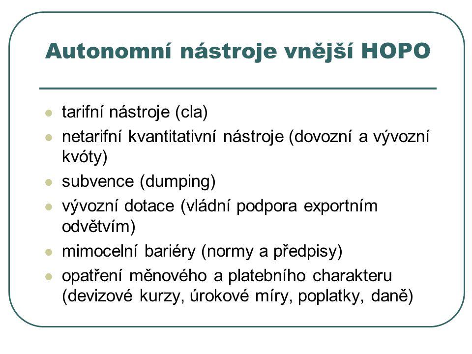 Autonomní nástroje vnější HOPO tarifní nástroje (cla) netarifní kvantitativní nástroje (dovozní a vývozní kvóty) subvence (dumping) vývozní dotace (vl