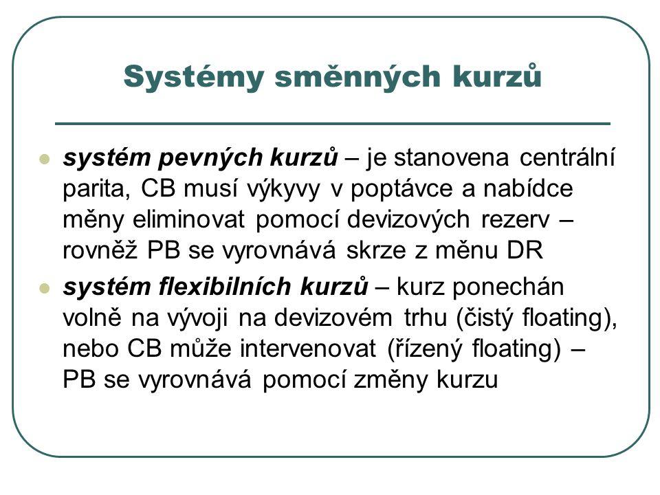 Systémy směnných kurzů systém pevných kurzů – je stanovena centrální parita, CB musí výkyvy v poptávce a nabídce měny eliminovat pomocí devizových rez