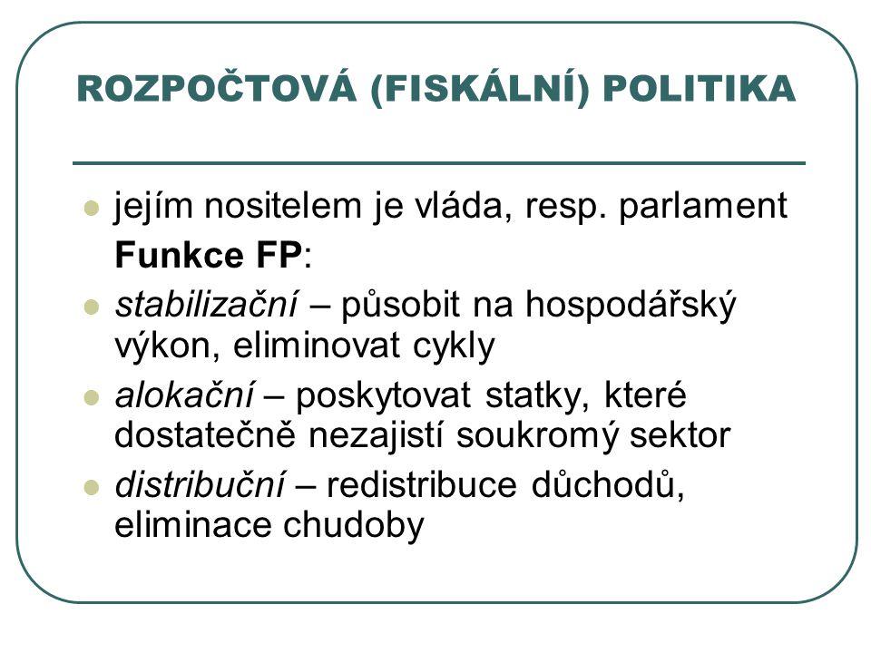 ROZPOČTOVÁ (FISKÁLNÍ) POLITIKA jejím nositelem je vláda, resp. parlament Funkce FP: stabilizační – působit na hospodářský výkon, eliminovat cykly alok