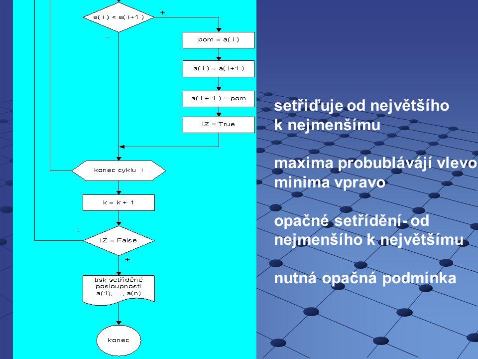 Algoritmus - matice Dvourozměrné pole m –počet řádků n – počet sloupců a11a12…a1i…a1n a21a22a2ia2n … aj1aj2ajiajn … am1am2amiamn