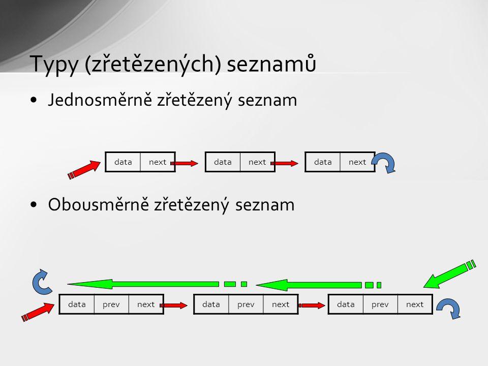 Jednosměrně zřetězený seznam Obousměrně zřetězený seznam Typy (zřetězených) seznamů datanext datanextdatanext dataprevnextdataprevnextdataprevnext