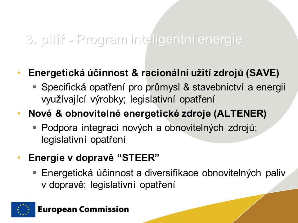 3. pilíř - Program inteligentní energie Energetická účinnost & racionální užití zdrojů (SAVE)  Specifická opatření pro průmysl & stavebnictví a energ