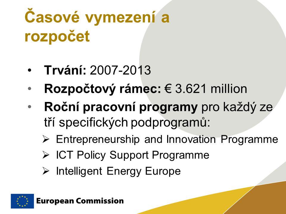Časové vymezení a rozpočet Trvání: 2007-2013 Rozpočtový rámec: € 3.621 million Roční pracovní programy pro každý ze tří specifických podprogramů:  Entrepreneurship and Innovation Programme  ICT Policy Support Programme  Intelligent Energy Europe