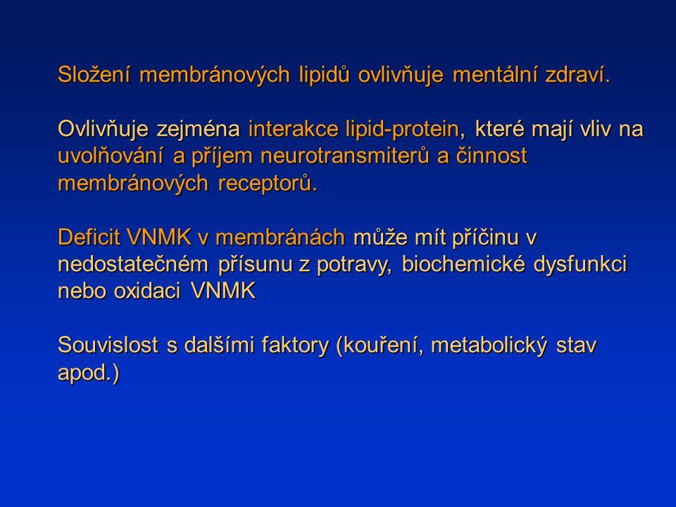 Složení membránových lipidů ovlivňuje mentální zdraví. Ovlivňuje zejména interakce lipid-protein, které mají vliv na uvolňování a příjem neurotransmit