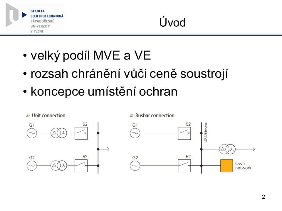 Úvod velký podíl MVE a VE rozsah chránění vůči ceně soustrojí koncepce umístění ochran 2