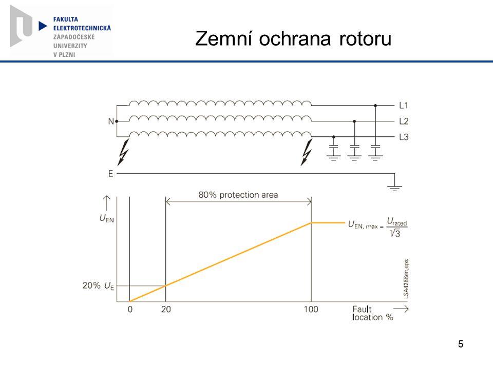 Zemní ochrana rotoru 5