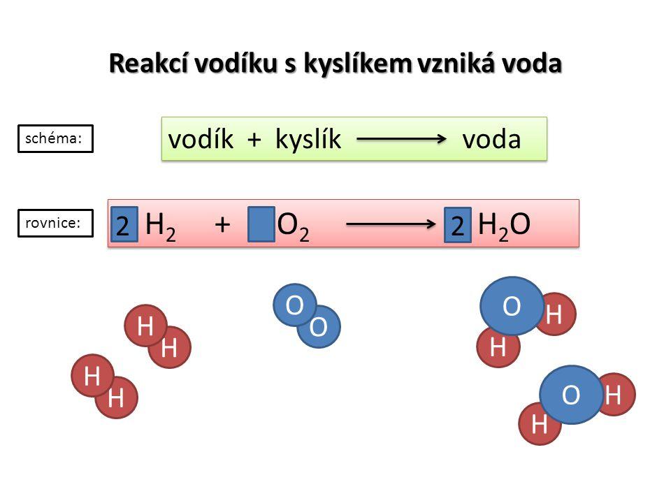 H H Reakcí vodíku s kyslíkem vzniká voda schéma: vodík + kyslík voda rovnice: H 2 + O 2 H 2 O O O H H H H O O 2 H H 2