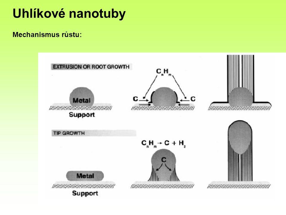 Mechanismus růstu: Uhlíkové nanotuby