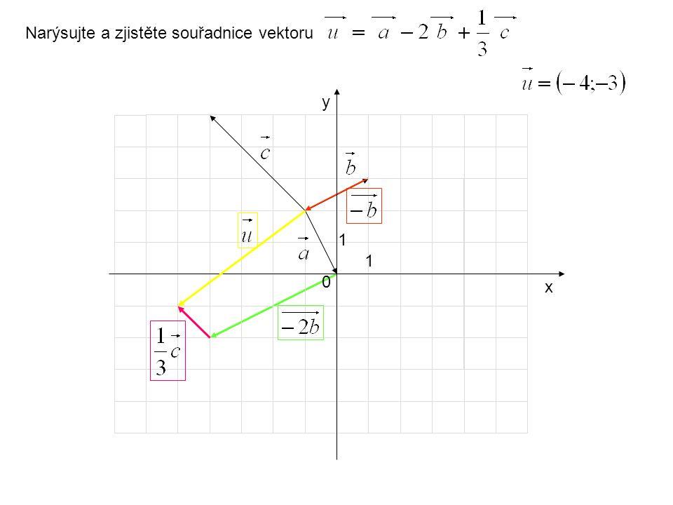 Narýsujte a zjistěte souřadnice vektoru x y 1 1 0