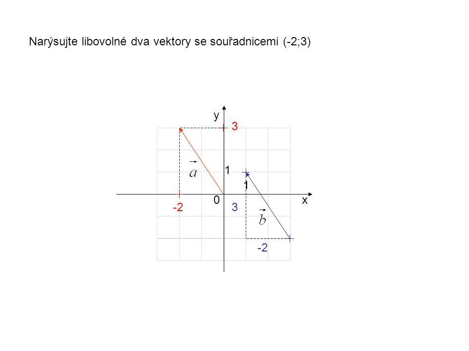 x y 1 1 0 Narýsujte libovolné dva vektory se souřadnicemi (-2;3) -2 3 3