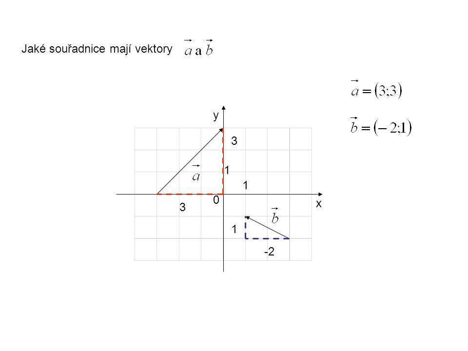Určete graficky vektor Jaké souřadnice má výsledný vektor? x y 1 1 0
