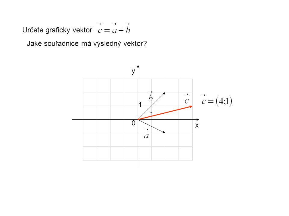 Určete graficky vektor Jaké souřadnice má výsledný vektor x y 1 1 0