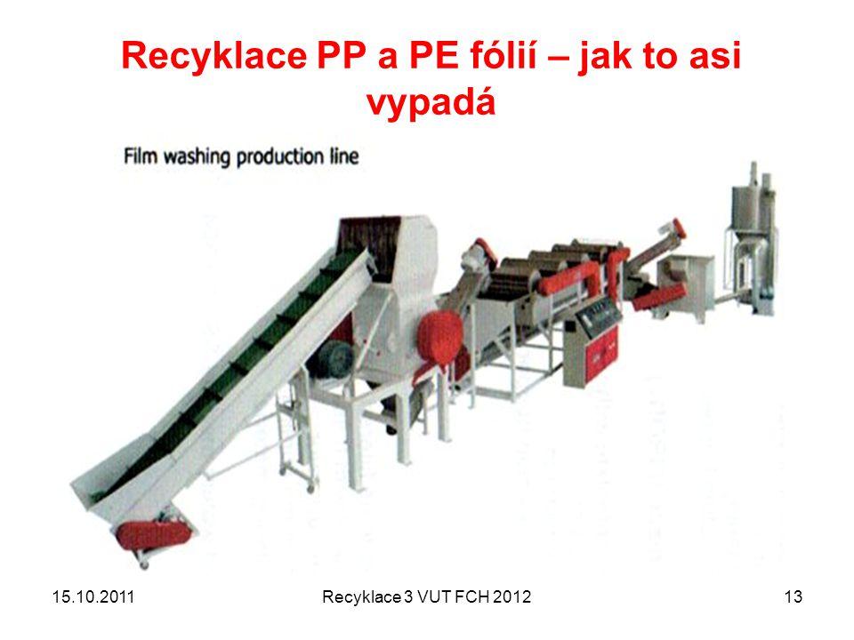 Recyklace 3 VUT FCH 201213 Recyklace PP a PE fólií – jak to asi vypadá