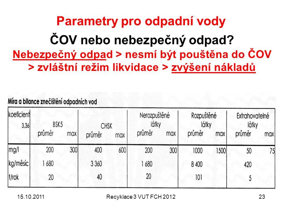 Parametry pro odpadní vody 15.10.2011Recyklace 3 VUT FCH 201223 ČOV nebo nebezpečný odpad? Nebezpečný odpad > nesmí být pouštěna do ČOV > zvláštní rež