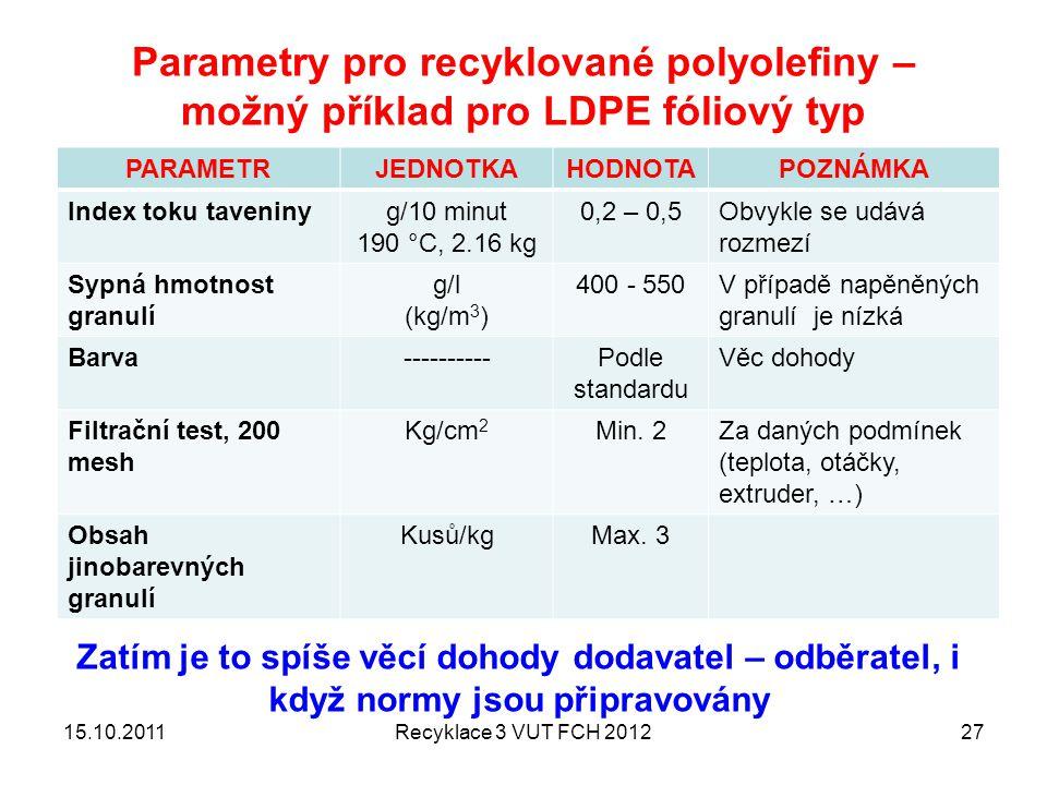 Parametry pro recyklované polyolefiny – možný příklad pro LDPE fóliový typ PARAMETRJEDNOTKAHODNOTAPOZNÁMKA Index toku taveninyg/10 minut 190 °C, 2.16