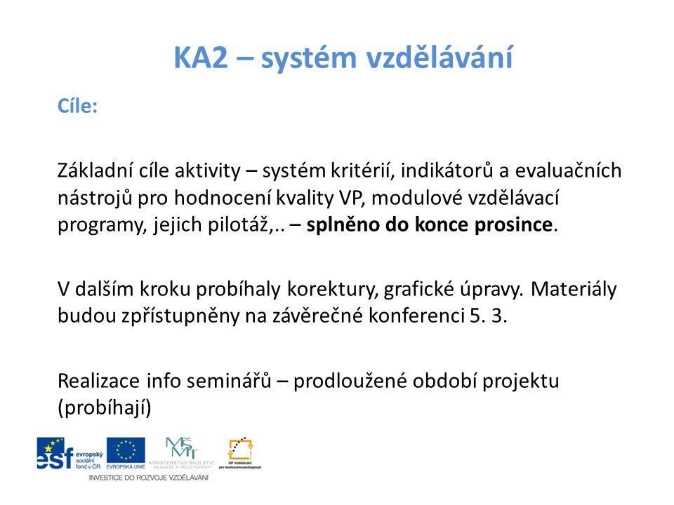 Cíle: Základní cíle aktivity – systém kritérií, indikátorů a evaluačních nástrojů pro hodnocení kvality VP, modulové vzdělávací programy, jejich pilot