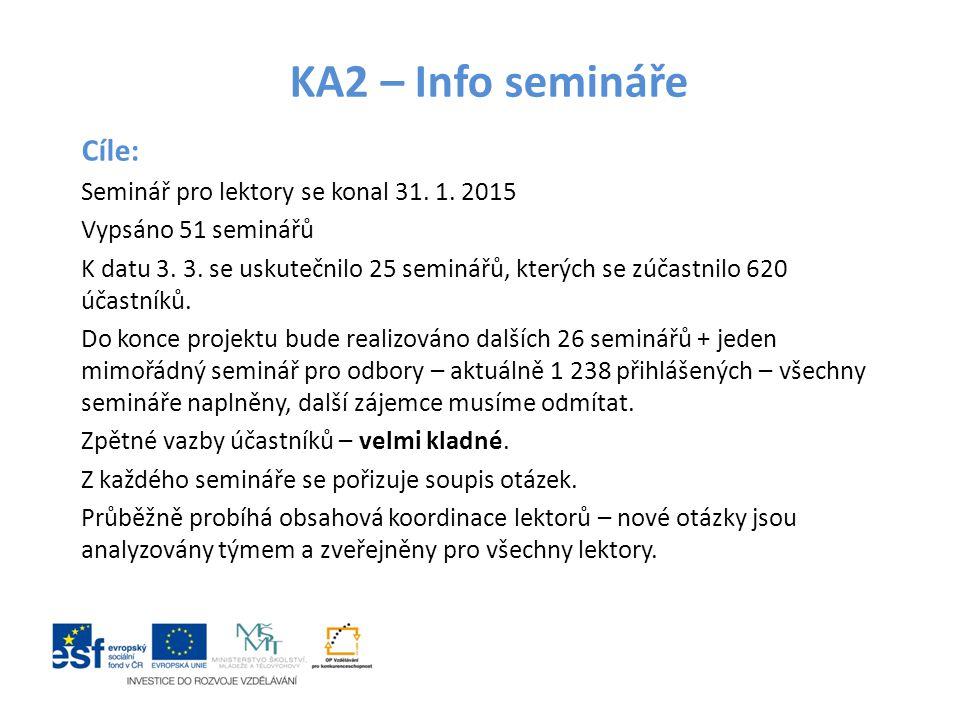 Cíle: Seminář pro lektory se konal 31. 1. 2015 Vypsáno 51 seminářů K datu 3. 3. se uskutečnilo 25 seminářů, kterých se zúčastnilo 620 účastníků. Do ko