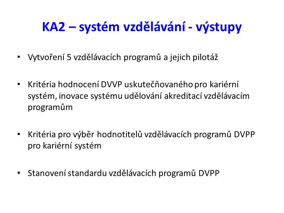 KA2 – systém vzdělávání - výstupy Vytvoření 5 vzdělávacích programů a jejich pilotáž Kritéria hodnocení DVVP uskutečňovaného pro kariérní systém, inov