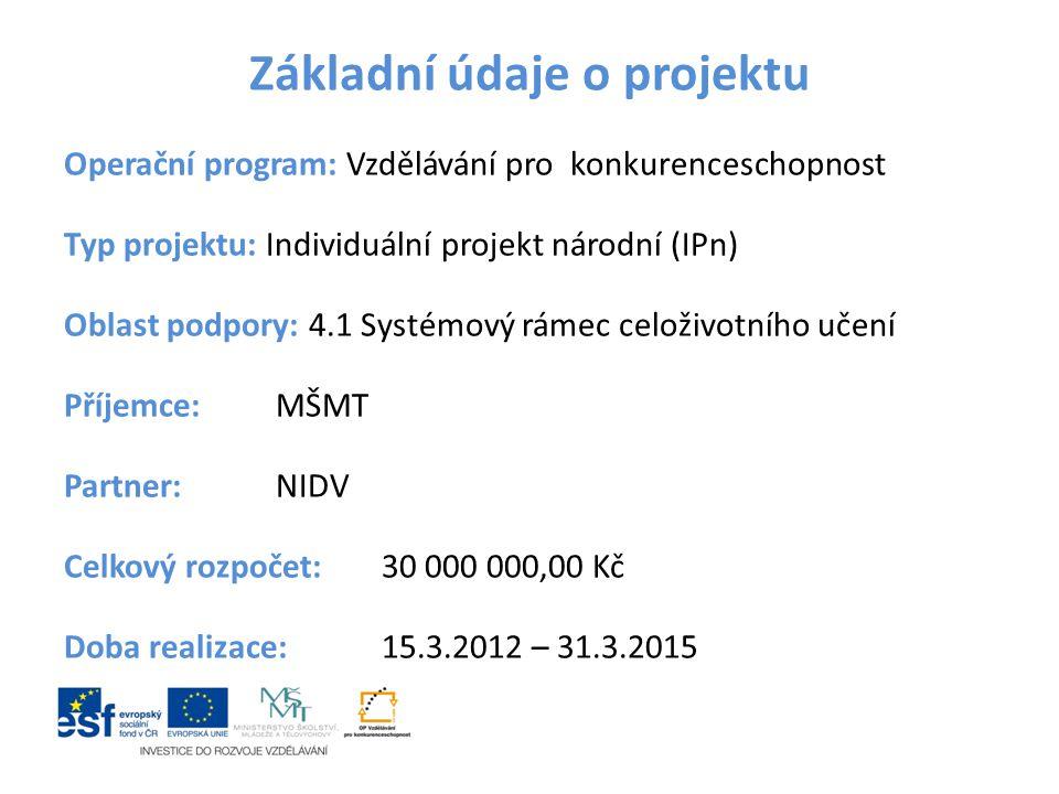 Základní údaje o projektu Operační program: Vzdělávání pro konkurenceschopnost Typ projektu: Individuální projekt národní (IPn) Oblast podpory: 4.1 Sy