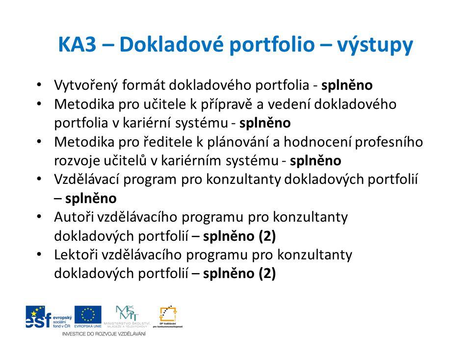 KA3 – Dokladové portfolio – výstupy Vytvořený formát dokladového portfolia - splněno Metodika pro učitele k přípravě a vedení dokladového portfolia v