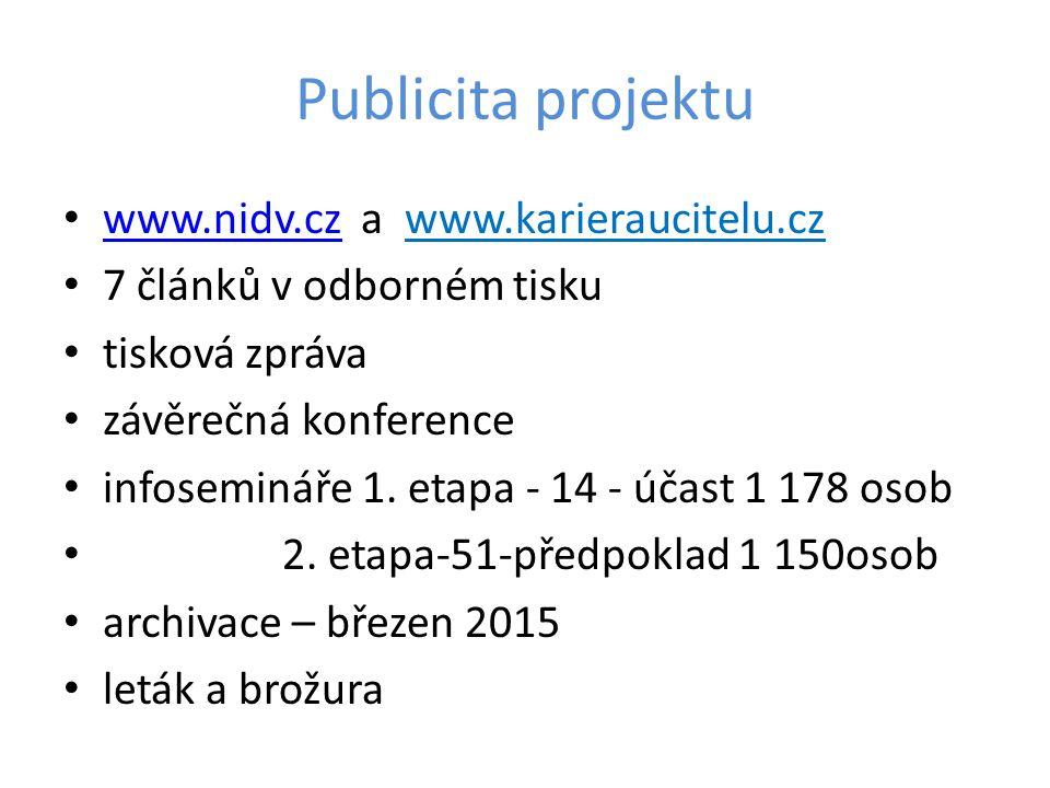 Publicita projektu www.nidv.cz a www.karieraucitelu.cz www.nidv.cz 7 článků v odborném tisku tisková zpráva závěrečná konference infosemináře 1. etapa