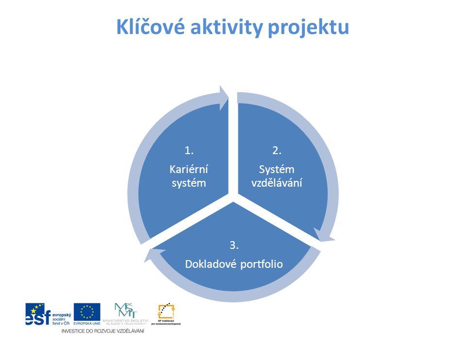 Cíle: Základní cíle aktivity – systém kritérií, indikátorů a evaluačních nástrojů pro hodnocení kvality VP, modulové vzdělávací programy, jejich pilotáž,..