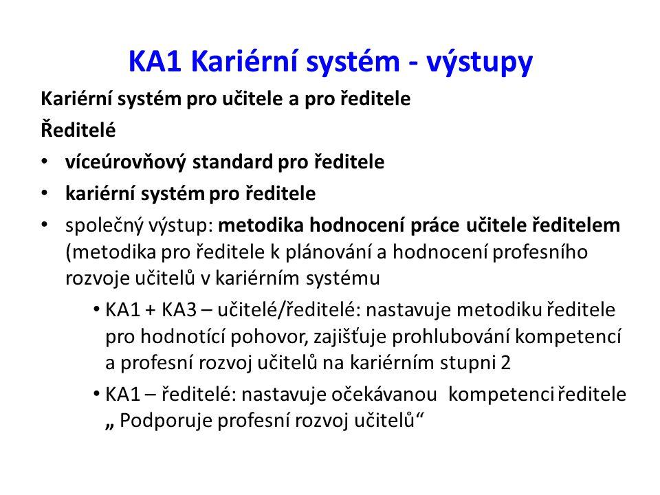 KA1 Kariérní systém - výstupy Kariérní systém pro učitele a pro ředitele Ředitelé víceúrovňový standard pro ředitele kariérní systém pro ředitele spol
