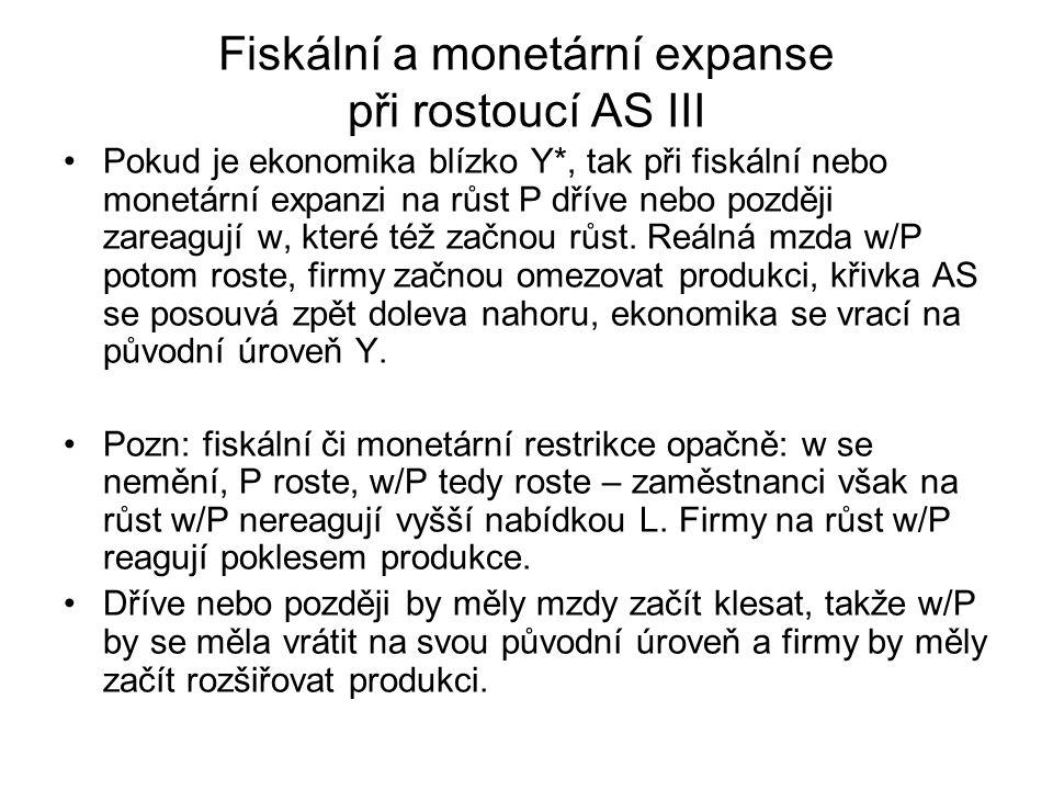 Fiskální a monetární expanse při rostoucí AS III Pokud je ekonomika blízko Y*, tak při fiskální nebo monetární expanzi na růst P dříve nebo později za