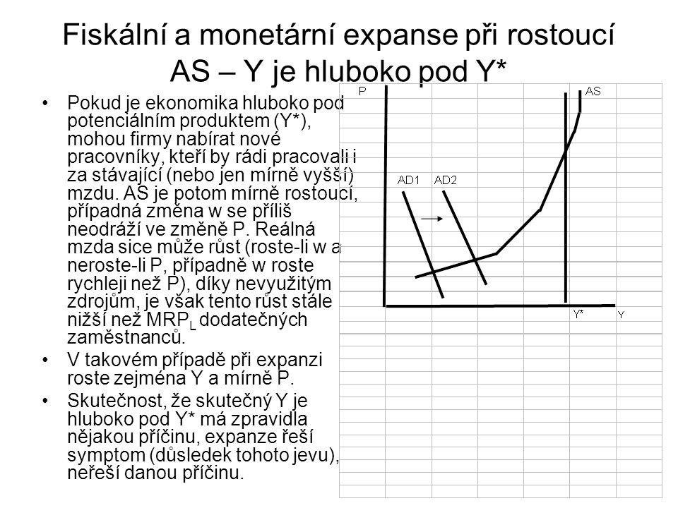 Fiskální a monetární expanse při rostoucí AS – Y je hluboko pod Y* Pokud je ekonomika hluboko pod potenciálním produktem (Y*), mohou firmy nabírat nov
