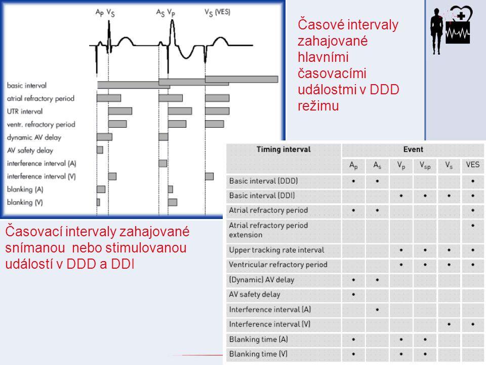 Časové intervaly zahajované hlavními časovacími událostmi v DDD režimu Časovací intervaly zahajované snímanou nebo stimulovanou událostí v DDD a DDI