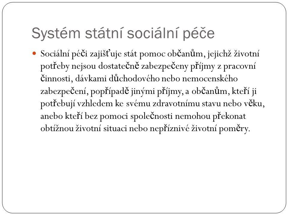 Systém státní sociální péče Sociální pé č i zajiš ť uje stát pomoc ob č an ů m, jejichž životní pot ř eby nejsou dostate č n ě zabezpe č eny p ř íjmy