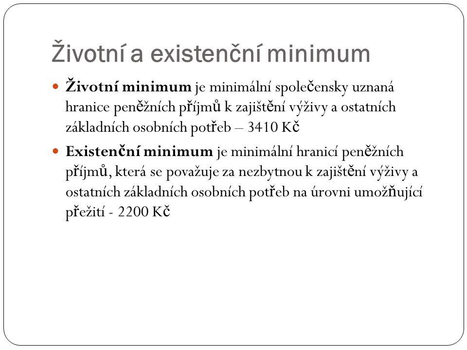 Životní a existenční minimum Životní minimum je minimální spole č ensky uznaná hranice pen ě žních p ř íjm ů k zajišt ě ní výživy a ostatních základní
