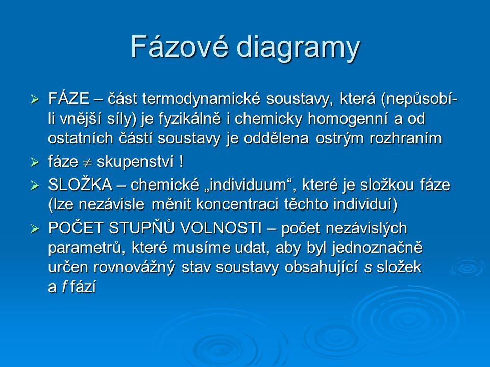 Fázové diagramy  FÁZE – část termodynamické soustavy, která (nepůsobí- li vnější síly) je fyzikálně i chemicky homogenní a od ostatních částí soustav