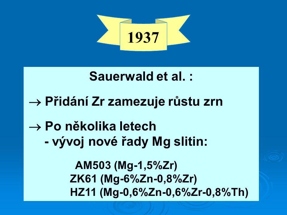 1937 Sauerwald et al. :  Přidání Zr zamezuje růstu zrn  Po několika letech - vývoj nové řady Mg slitin: AM503 (Mg-1,5%Zr) ZK61 (Mg-6%Zn-0,8%Zr) HZ11