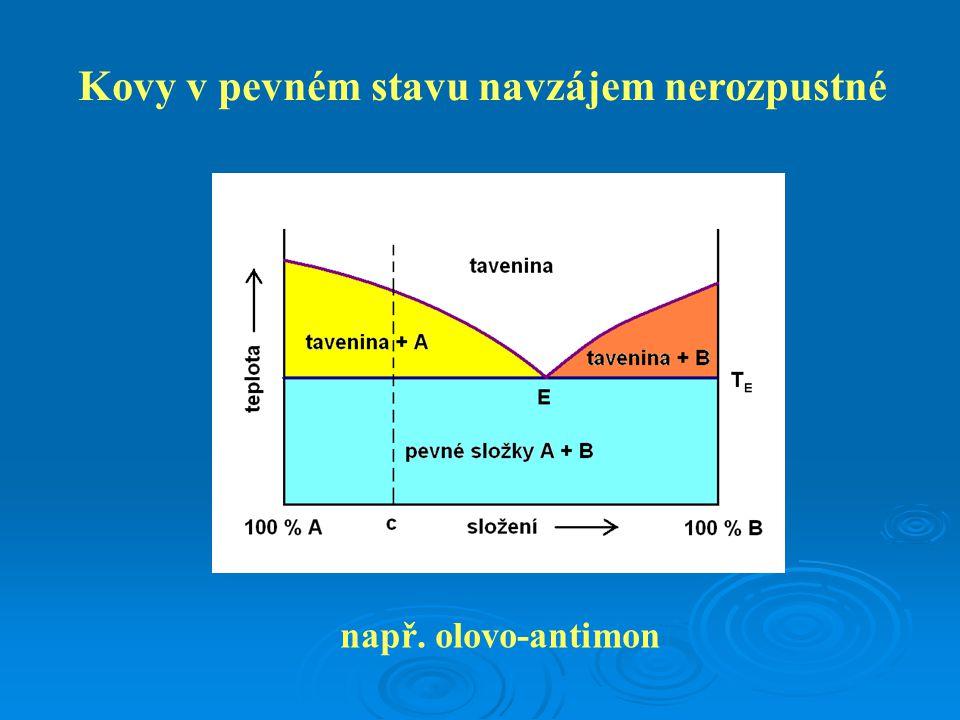 Kovy v pevném stavu navzájem nerozpustné např. olovo-antimon