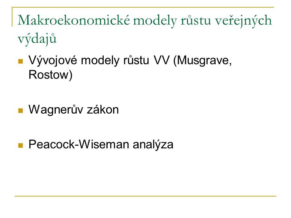 Makroekonomické modely růstu veřejných výdajů Vývojové modely růstu VV (Musgrave, Rostow) Wagnerův zákon Peacock-Wiseman analýza