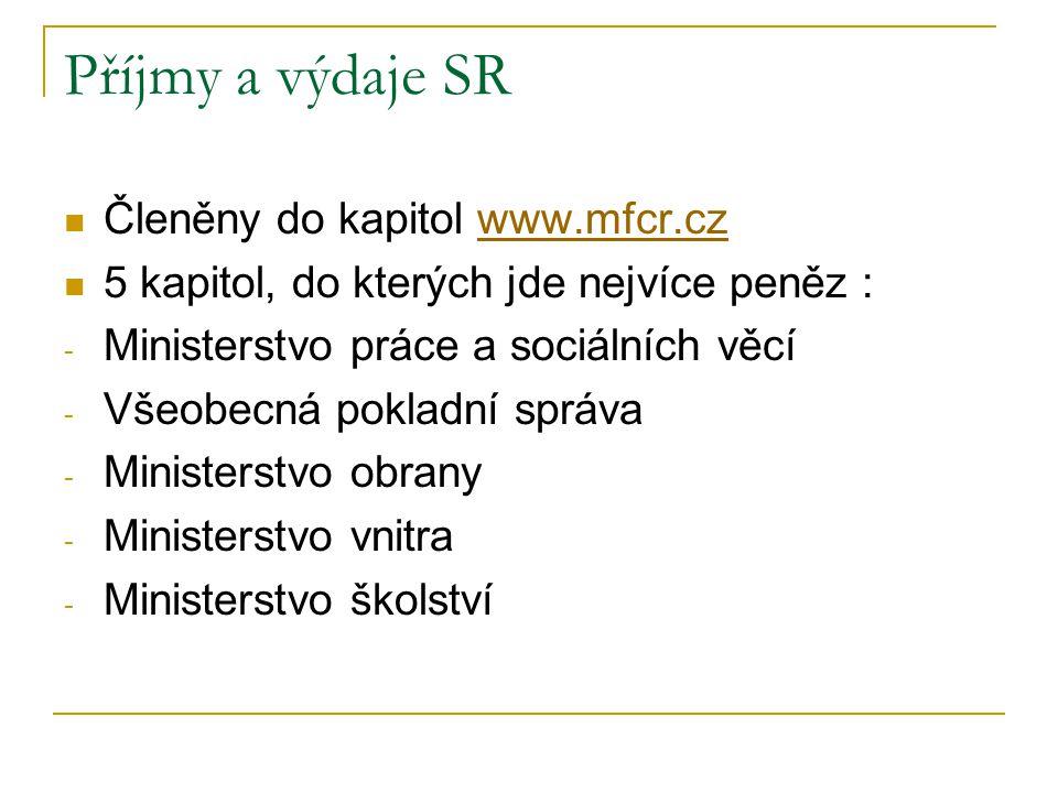 Příjmy a výdaje SR Členěny do kapitol www.mfcr.czwww.mfcr.cz 5 kapitol, do kterých jde nejvíce peněz : - Ministerstvo práce a sociálních věcí - Všeobe