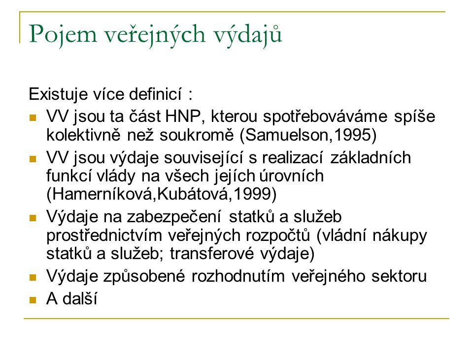 Pojem veřejných výdajů Existuje více definicí : VV jsou ta část HNP, kterou spotřebováváme spíše kolektivně než soukromě (Samuelson,1995) VV jsou výda