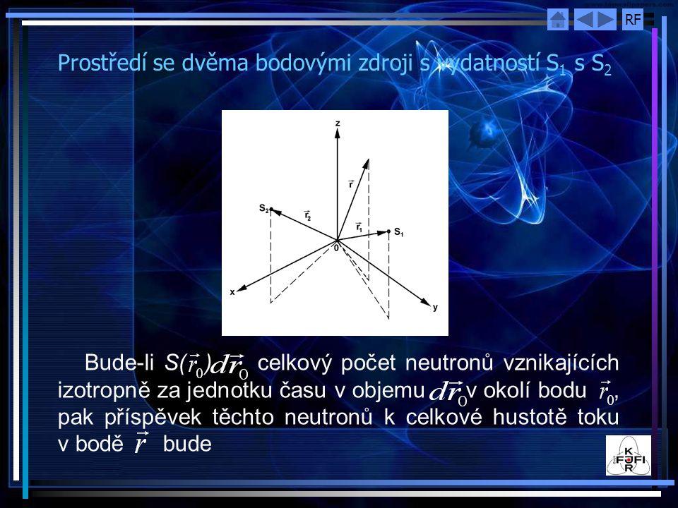 RF Prostředí se dvěma bodovými zdroji s vydatností S 1 s S 2 Bude-li S( ) celkový počet neutronů vznikajících izotropně za jednotku času v objemu v okolí bodu, pak příspěvek těchto neutronů k celkové hustotě toku v bodě bude