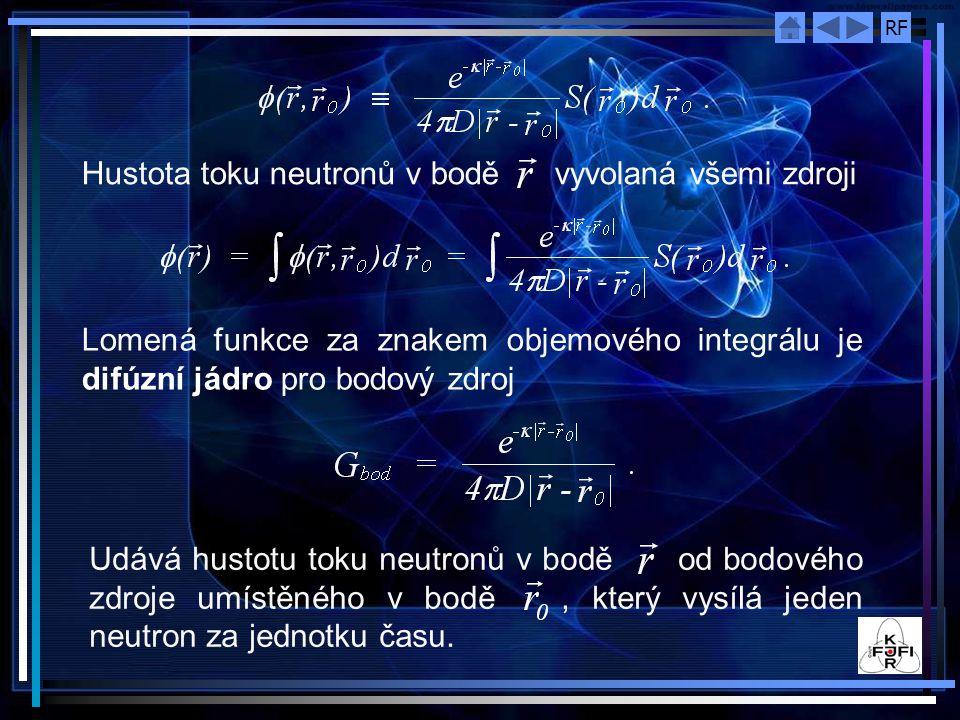 RF Hustota toku neutronů v bodě vyvolaná všemi zdroji Lomená funkce za znakem objemového integrálu je difúzní jádro pro bodový zdroj Udává hustotu toku neutronů v bodě od bodového zdroje umístěného v bodě, který vysílá jeden neutron za jednotku času.