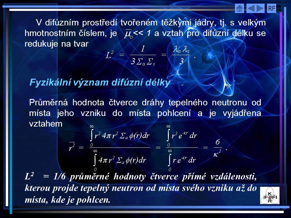 RF V difúzním prostředí tvořeném těžkými jádry, tj.