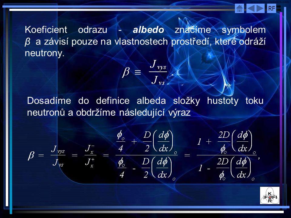 RF Koeficient odrazu - albedo značíme symbolem β a závisí pouze na vlastnostech prostředí, které odráží neutrony.