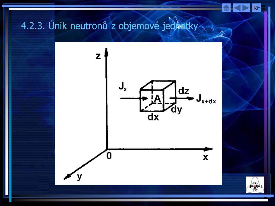 RF 4.2.3. Únik neutronů z objemové jednotky