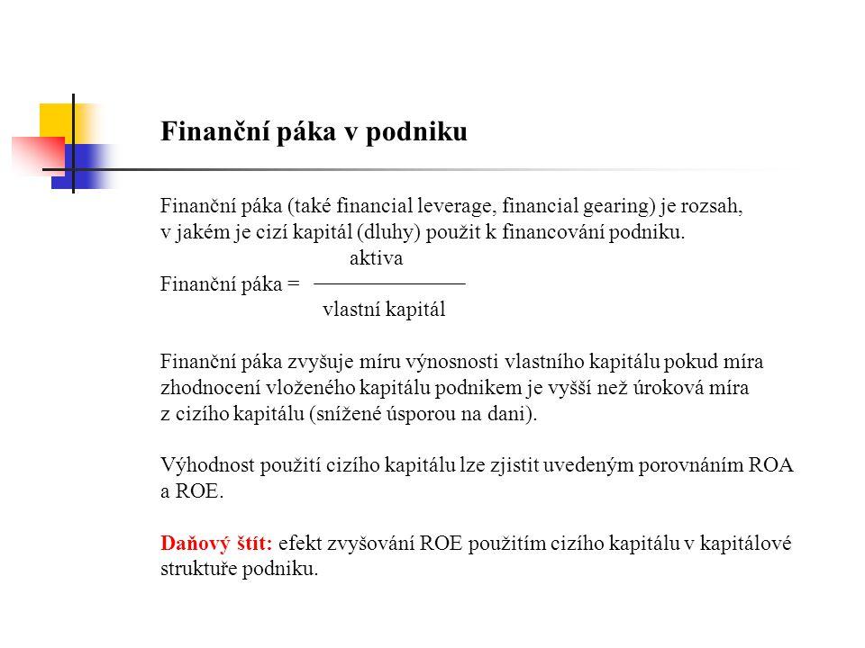 Finanční páka v podniku Finanční páka (také financial leverage, financial gearing) je rozsah, v jakém je cizí kapitál (dluhy) použit k financování pod