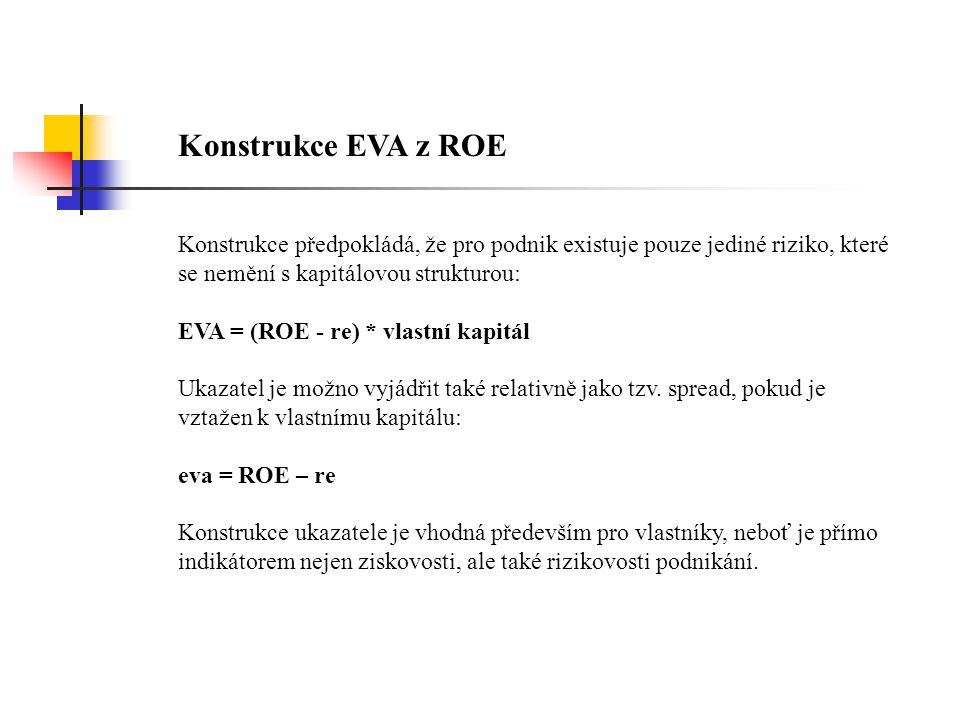 Konstrukce EVA z ROE Konstrukce předpokládá, že pro podnik existuje pouze jediné riziko, které se nemění s kapitálovou strukturou: EVA = (ROE - re) *