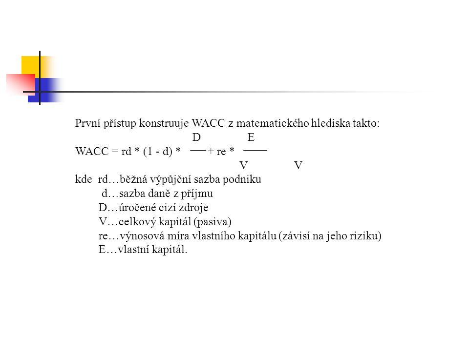 První přístup konstruuje WACC z matematického hlediska takto: D E WACC = rd * (1 - d) * + re * V V kde rd…běžná výpůjční sazba podniku d…sazba daně z