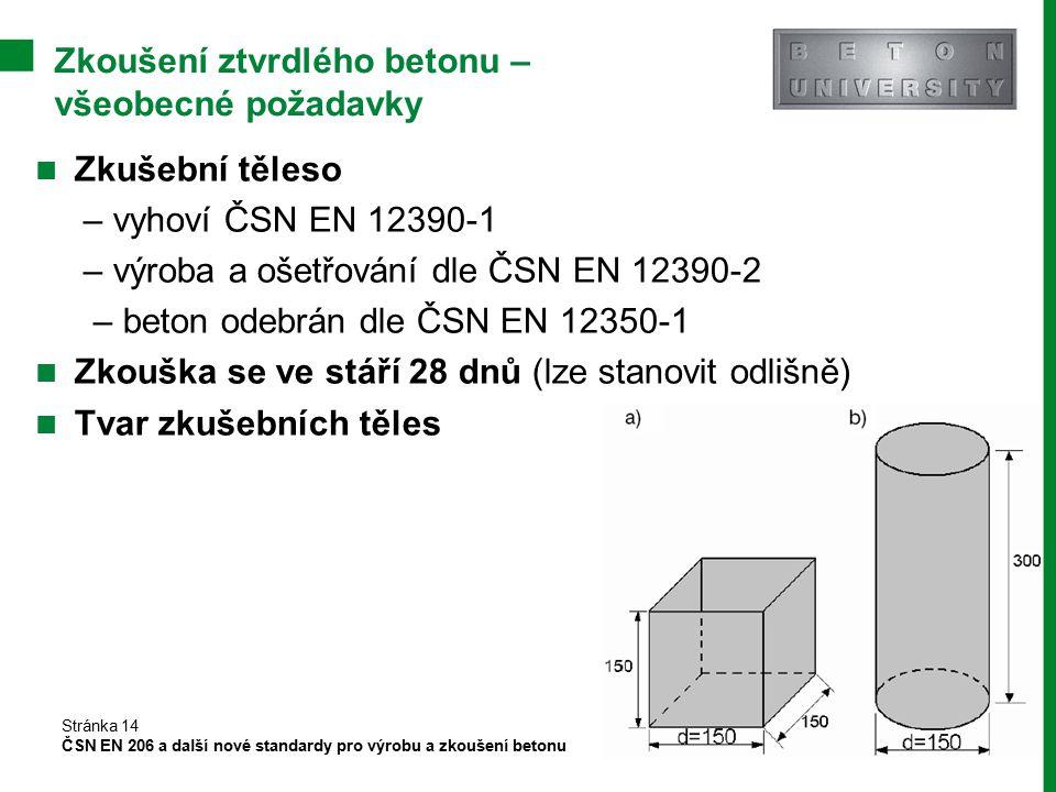 Zkoušení ztvrdlého betonu – všeobecné požadavky Stránka 14 ČSN EN 206 a další nové standardy pro výrobu a zkoušení betonu Zkušební těleso – vyhoví ČSN