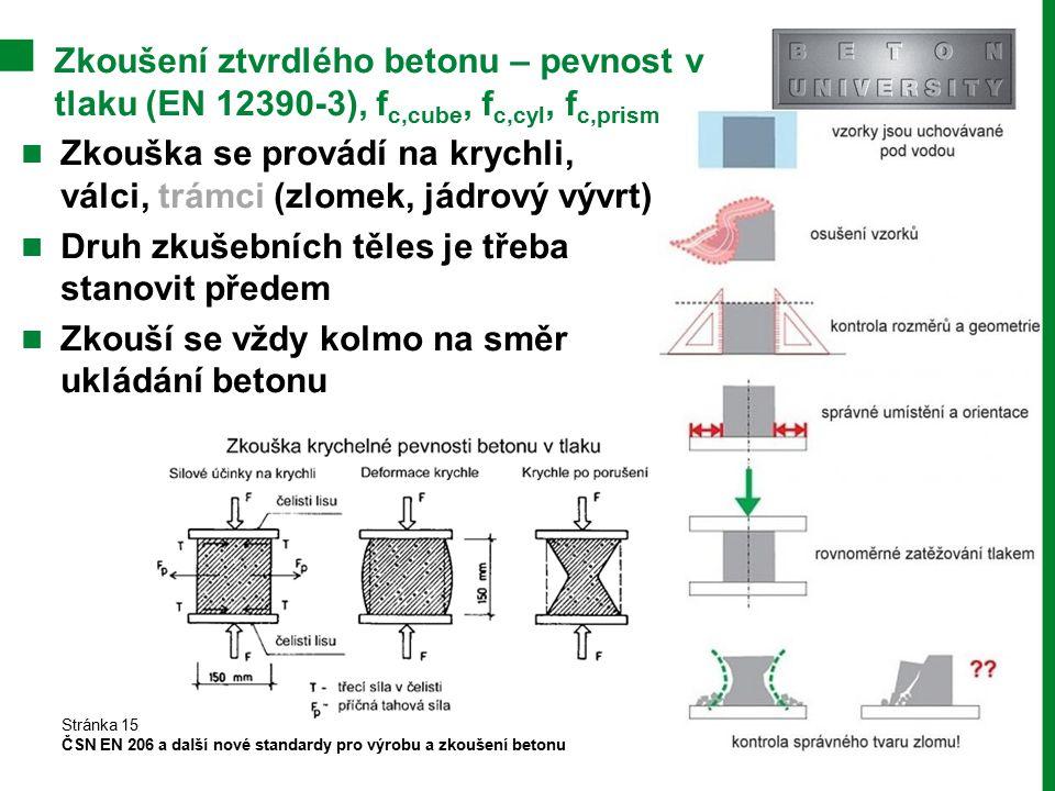 Zkoušení ztvrdlého betonu – pevnost v tlaku (EN 12390-3), f c,cube, f c,cyl, f c,prism Zkouška se provádí na krychli, válci, trámci (zlomek, jádrový v