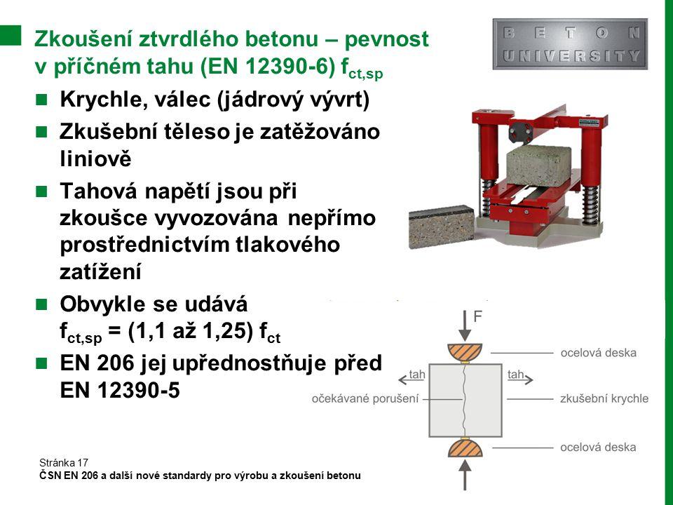 Zkoušení ztvrdlého betonu – pevnost v příčném tahu (EN 12390-6) f ct,sp Krychle, válec (jádrový vývrt) Zkušební těleso je zatěžováno liniově Tahová na